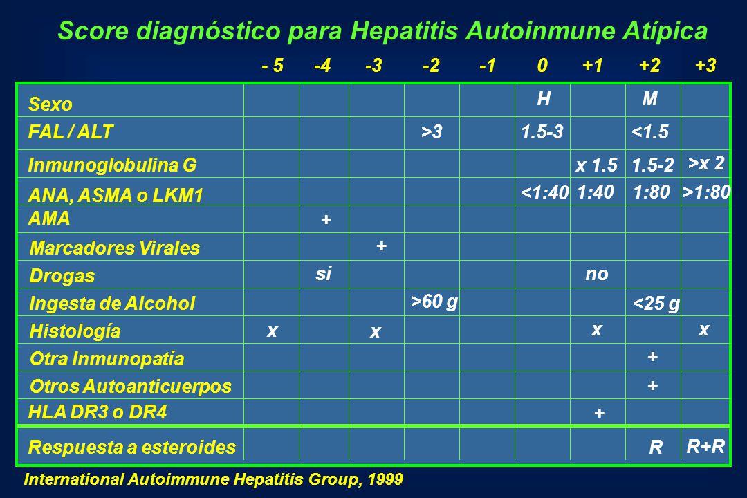 Score diagnóstico para Hepatitis Autoinmune Atípica International Autoimmune Hepatitis Group, 1999 - 5 -4 -3 -2 -1 0 +1 +2 +3 Sexo FAL / ALT Inmunoglo