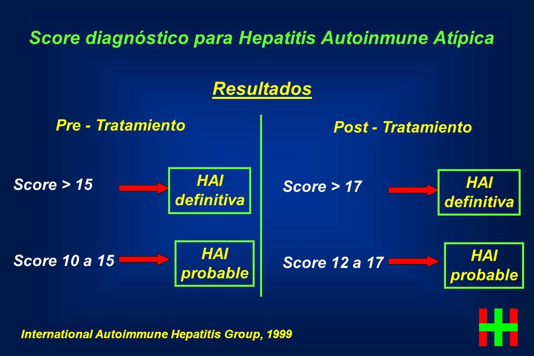 Score diagnóstico para Hepatitis Autoinmune Atípica Resultados Pre - Tratamiento Post - Tratamiento Score > 15 Score 10 a 15 HAI definitiva HAI probab