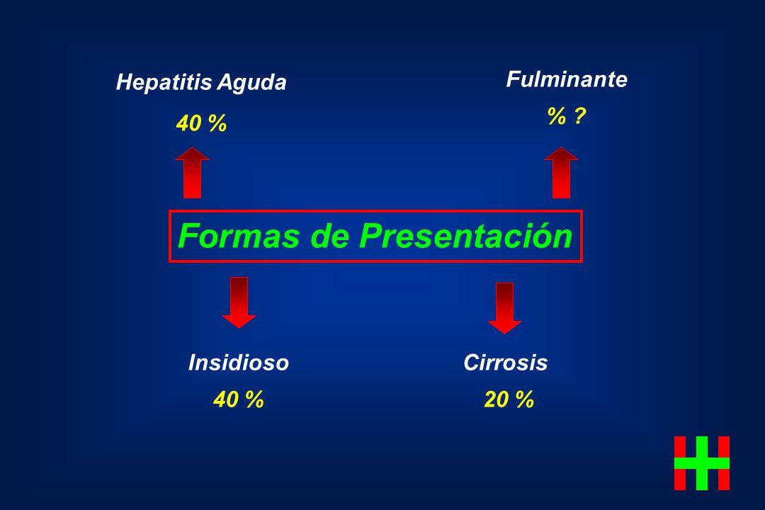 Formas de Presentación Hepatitis Aguda 40 % Insidioso 40 % Fulminante % ? Cirrosis 20 %