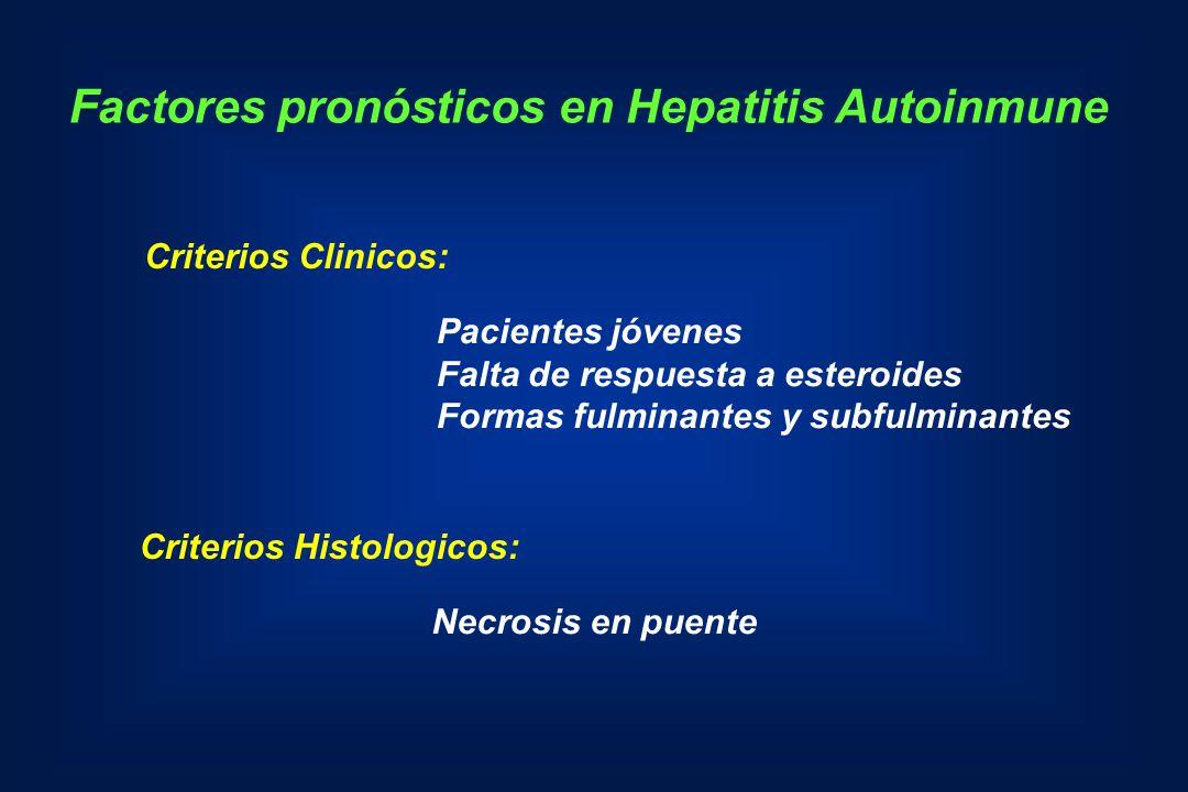 Factores pronósticos en Hepatitis Autoinmune Criterios Clinicos: Pacientes jóvenes Falta de respuesta a esteroides Formas fulminantes y subfulminantes