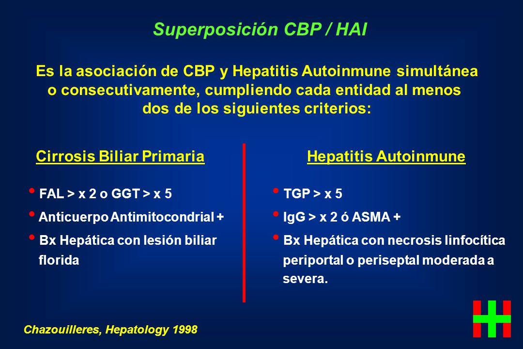 Superposición CBP / HAI Es la asociación de CBP y Hepatitis Autoinmune simultánea o consecutivamente, cumpliendo cada entidad al menos dos de los sigu