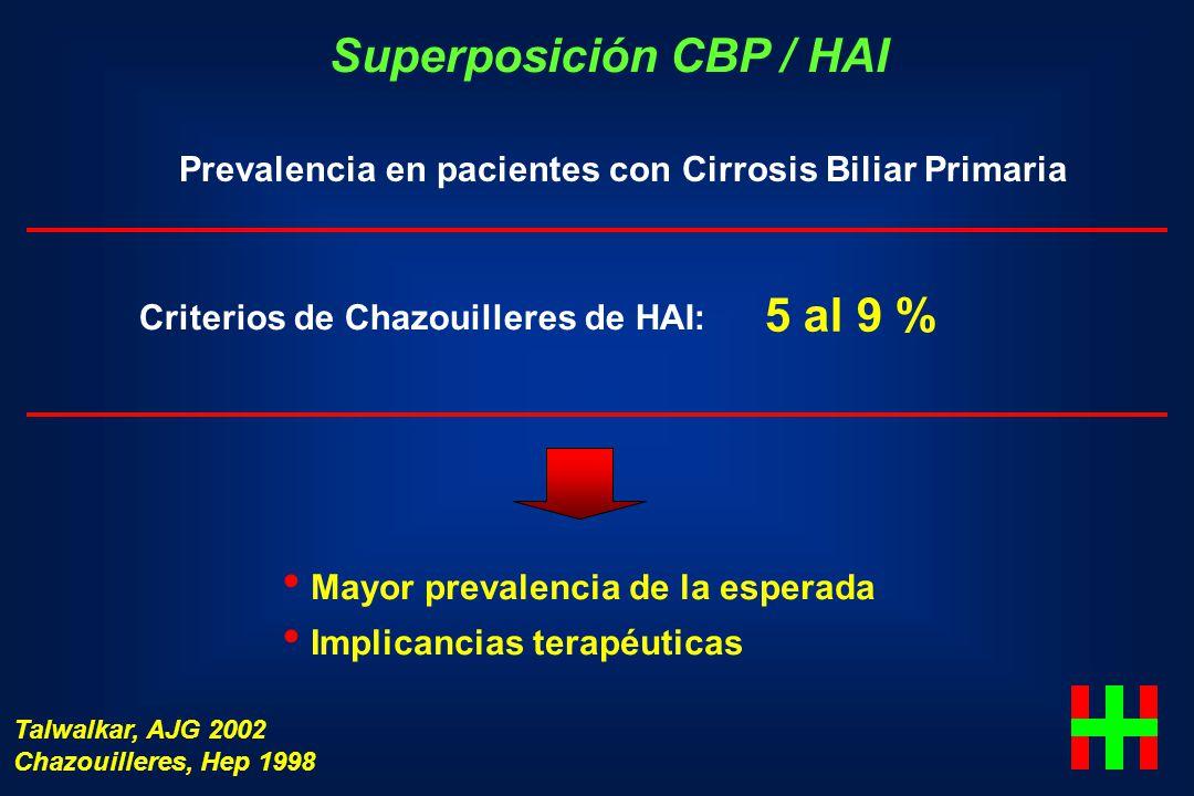 Superposición CBP / HAI Prevalencia en pacientes con Cirrosis Biliar Primaria 5 al 9 % Criterios de Chazouilleres de HAI: Mayor prevalencia de la espe