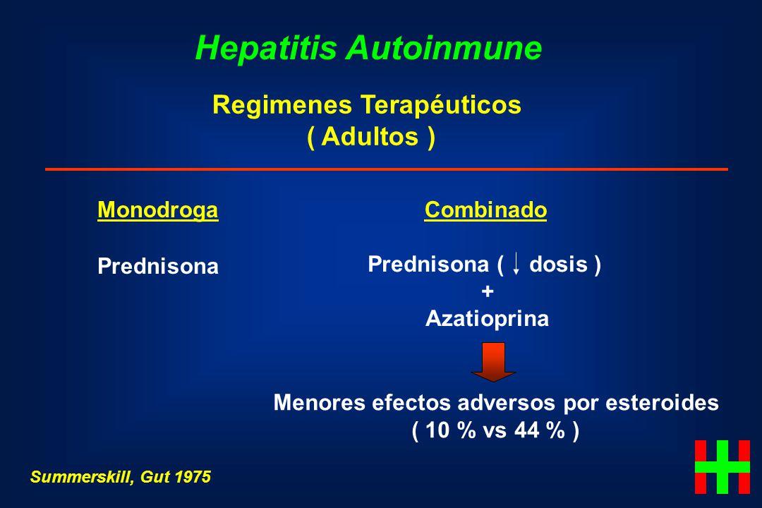 Hepatitis Autoinmune Regimenes Terapéuticos ( Adultos ) MonodrogaCombinado Prednisona Prednisona ( dosis ) + Azatioprina Menores efectos adversos por
