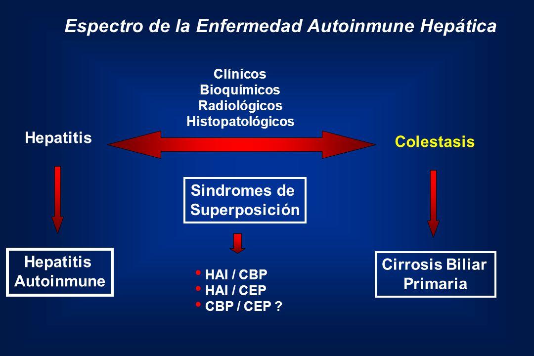 Tratamiento de la Enfermedad Autoinmune Hepática Hepatitis Colestasis Esteroides UDCA Sindromes de Superposición ?????