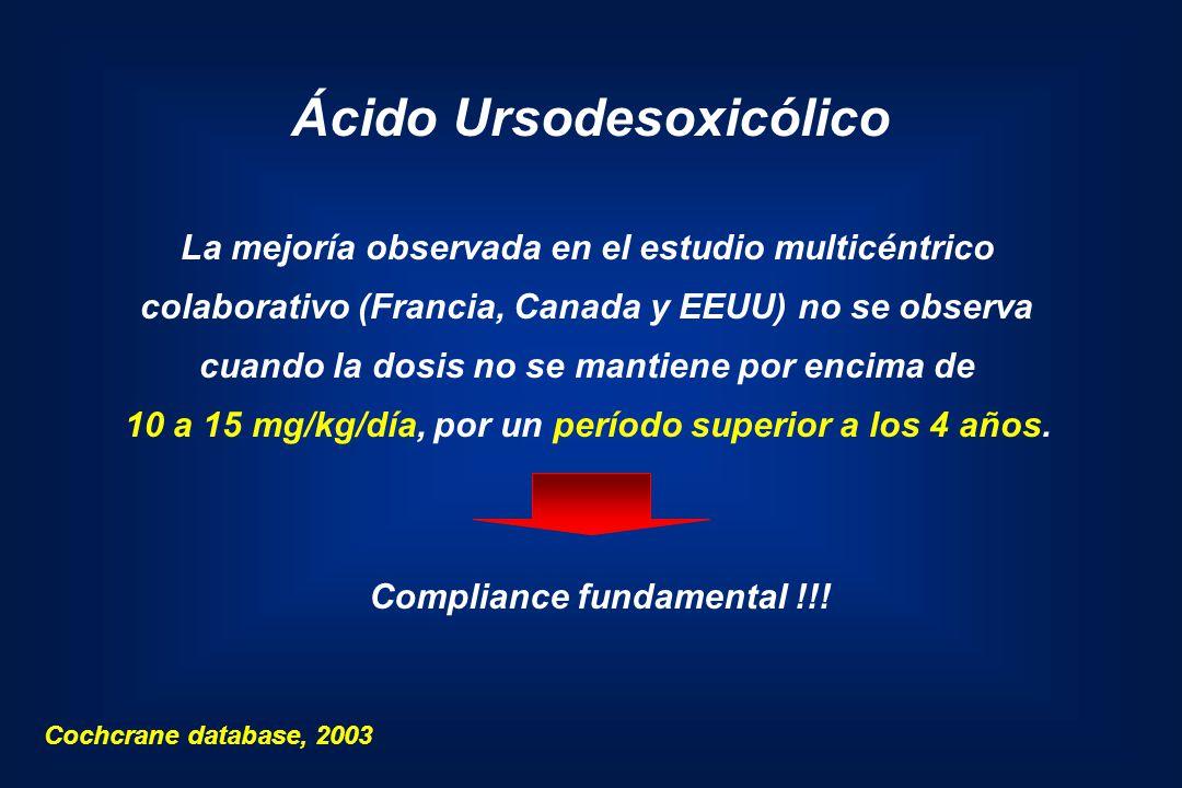 Ácido Ursodesoxicólico Cochcrane database, 2003 La mejoría observada en el estudio multicéntrico colaborativo (Francia, Canada y EEUU) no se observa c