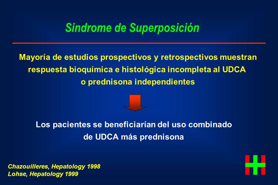 Sindrome de Superposición Mayoría de estudios prospectivos y retrospectivos muestran respuesta bioquímica e histológica incompleta al UDCA o prednison