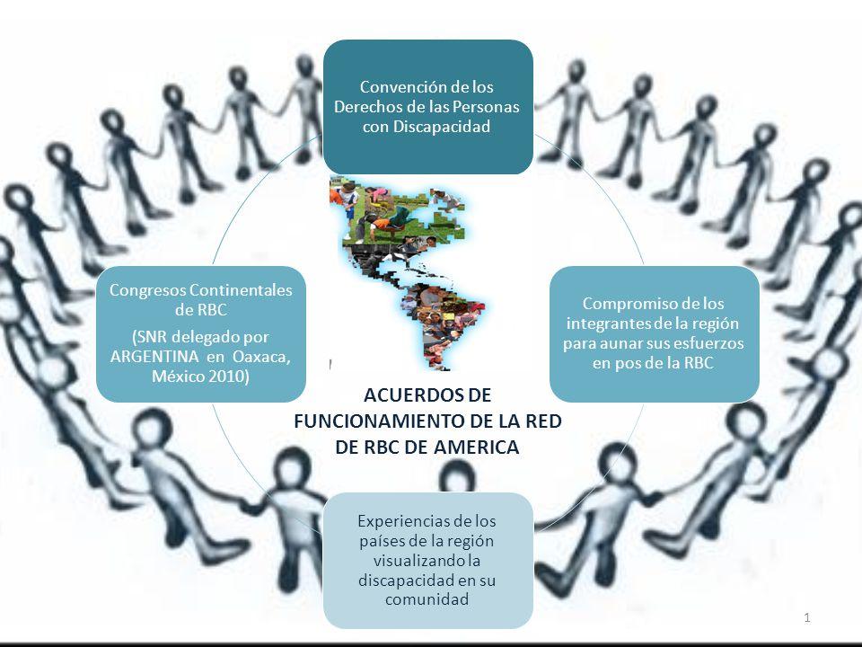 En la Ciudad de Heredia, República de Costa Rica (19 y 20 de mayo de 2011), se formalizaron los llamadosAcuerdos de Funcionamiento de la Red de RBC de América, Así se constituyó La RED de RBC de América, integrada por personas, organismos, representantes de diversas instancias de la región que desarrollan la REHABILITACIÓN BASADA EN LA COMUNIDAD (RBC) y que se comprometen a asociar sus esfuerzos, experiencias y conocimientos en pos de la estrategia.