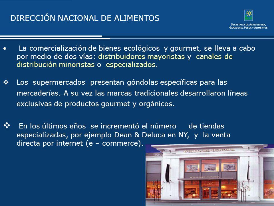 DIRECCIÓN NACIONAL DE ALIMENTOS La comercialización de bienes ecológicos y gourmet, se lleva a cabo por medio de dos vías: distribuidores mayoristas y