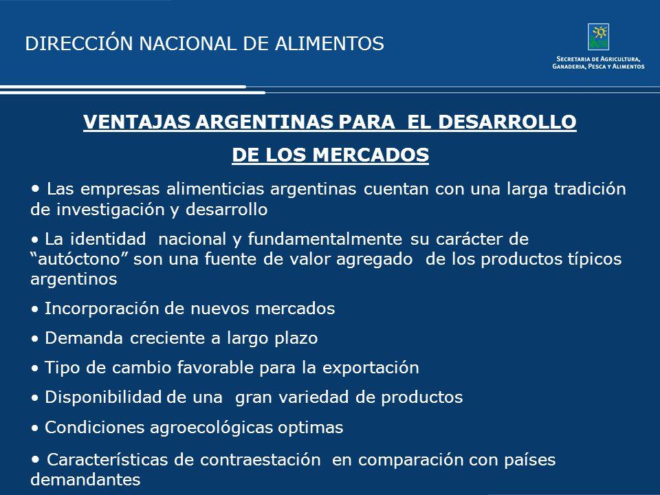 DIRECCIÓN NACIONAL DE ALIMENTOS VENTAJAS ARGENTINAS PARA EL DESARROLLO DE LOS MERCADOS Las empresas alimenticias argentinas cuentan con una larga trad