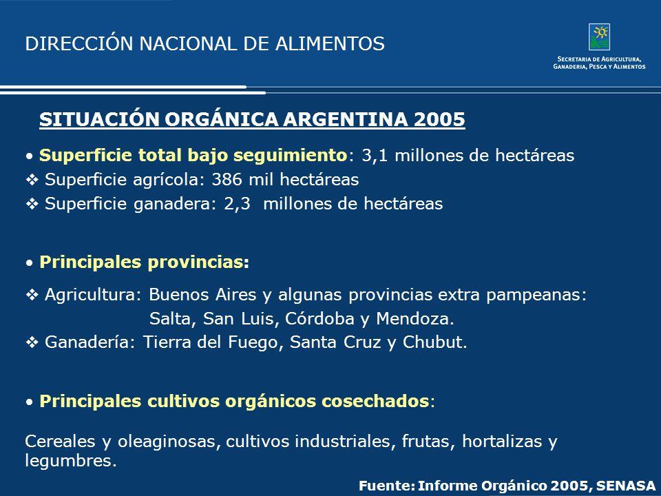DIRECCIÓN NACIONAL DE ALIMENTOS Superficie total bajo seguimiento: 3,1 millones de hectáreas Superficie agrícola: 386 mil hectáreas Superficie ganader