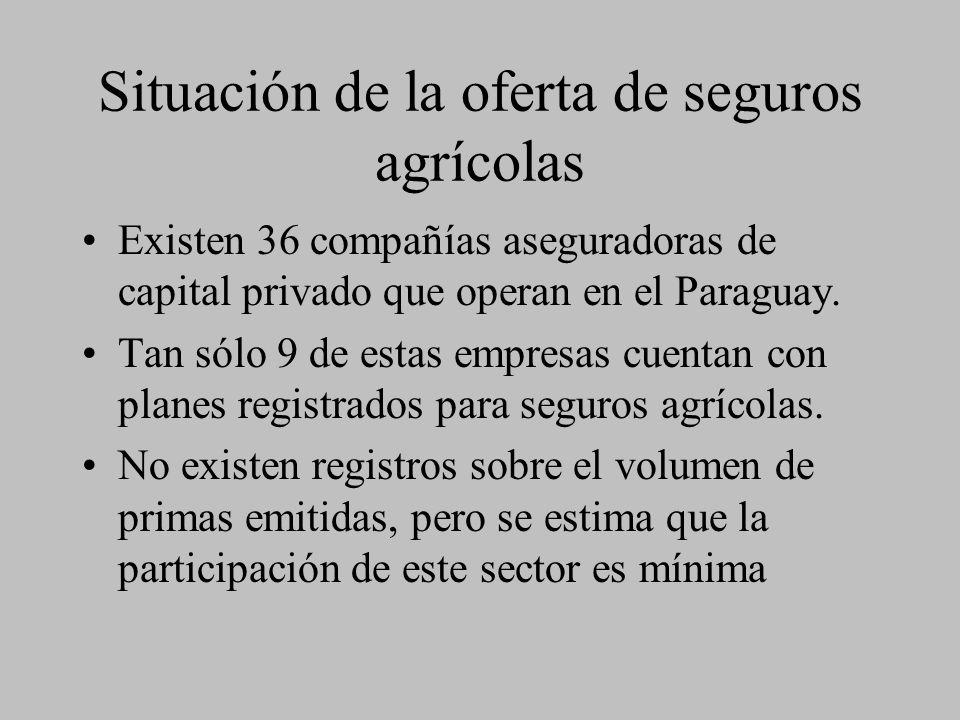 Situación de la oferta de seguros agrícolas Existen 36 compañías aseguradoras de capital privado que operan en el Paraguay. Tan sólo 9 de estas empres