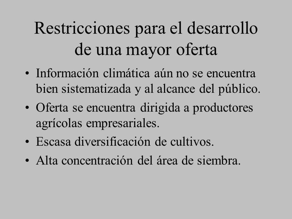 Restricciones para el desarrollo de una mayor oferta Información climática aún no se encuentra bien sistematizada y al alcance del público. Oferta se