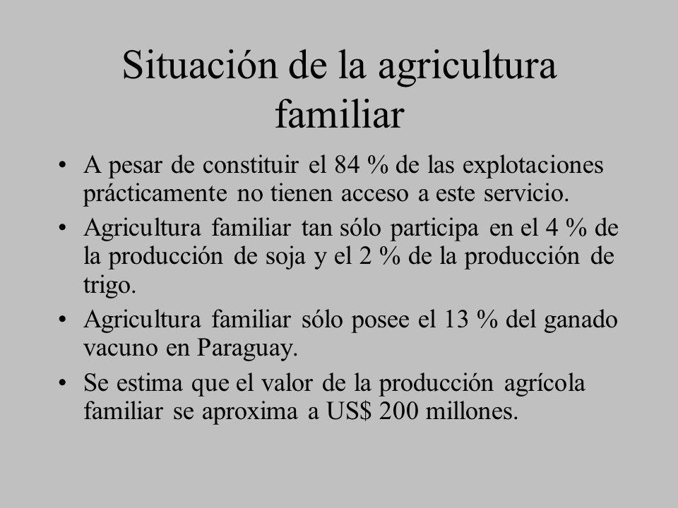 Situación de la agricultura familiar A pesar de constituir el 84 % de las explotaciones prácticamente no tienen acceso a este servicio. Agricultura fa