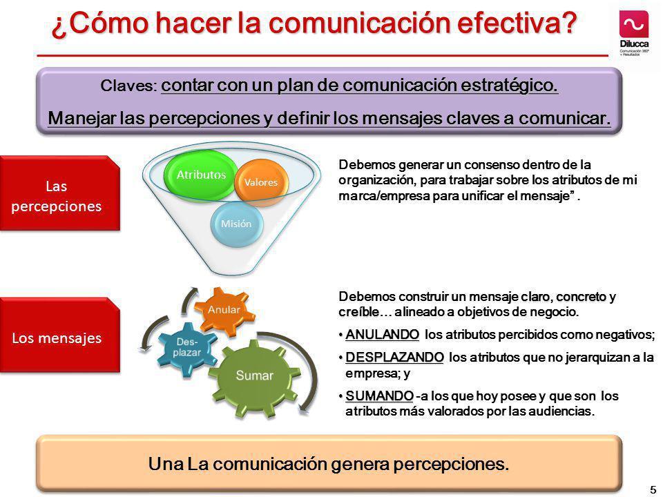 5 contar con un plan de comunicación estratégico. Claves: contar con un plan de comunicación estratégico. Manejar las percepciones y definir los mensa