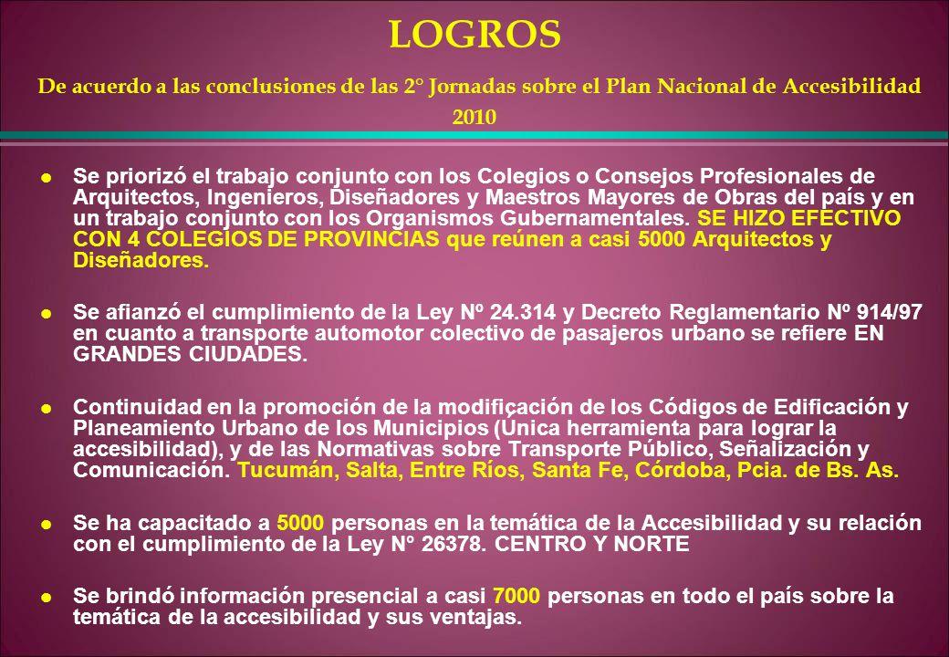 LOGROS De acuerdo a las conclusiones de las 2° Jornadas sobre el Plan Nacional de Accesibilidad 2010 l Se priorizó el trabajo conjunto con los Colegio