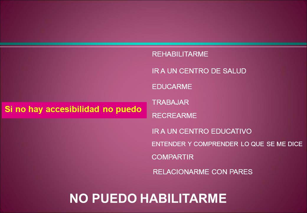 Si no hay accesibilidad no puedo REHABILITARME IR A UN CENTRO DE SALUD EDUCARME TRABAJAR RECREARME IR A UN CENTRO EDUCATIVO NO PUEDO HABILITARME ENTEN