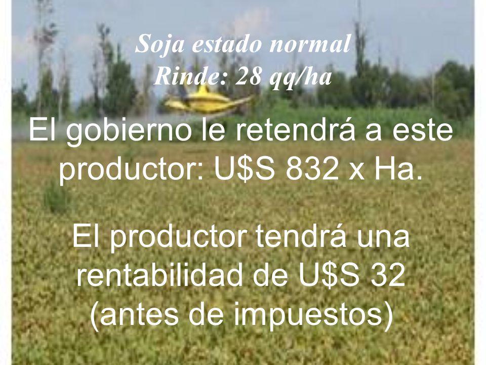 Soja estado normal Rinde: 28 qq/ha El gobierno le retendrá a este productor: U$S 832 x Ha.
