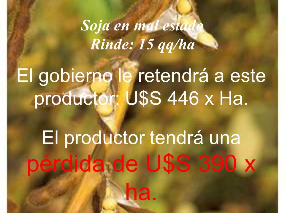 Soja en mal estado Rinde: 15 qq/ha El gobierno le retendrá a este productor: U$S 446 x Ha.