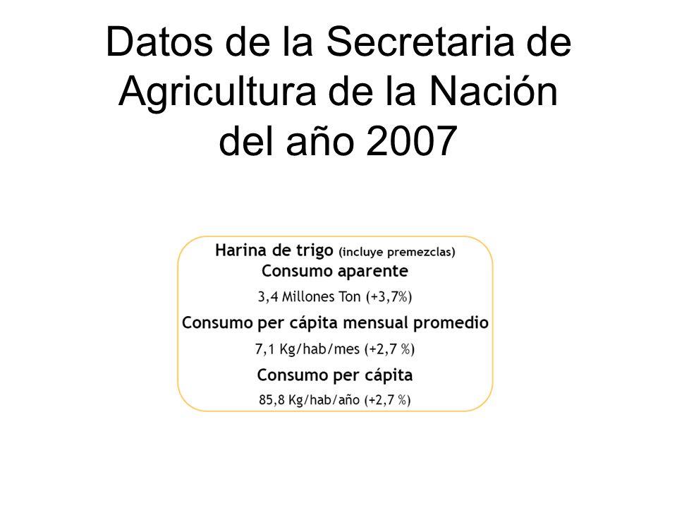 Datos de la Secretaria de Agricultura de la Nación del año 2007