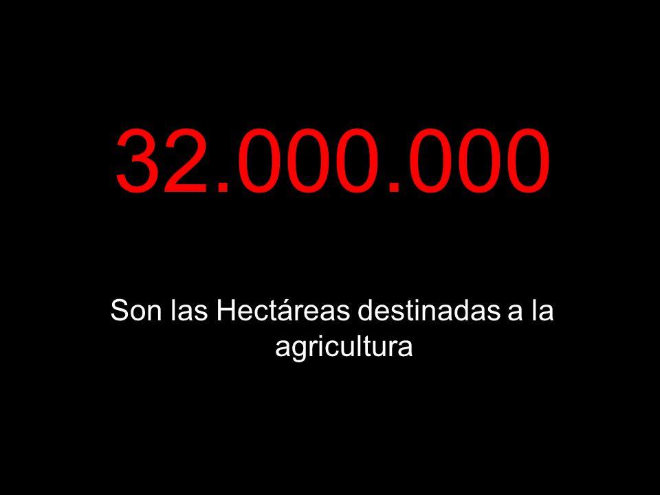 32.000.000 Son las Hectáreas destinadas a la agricultura
