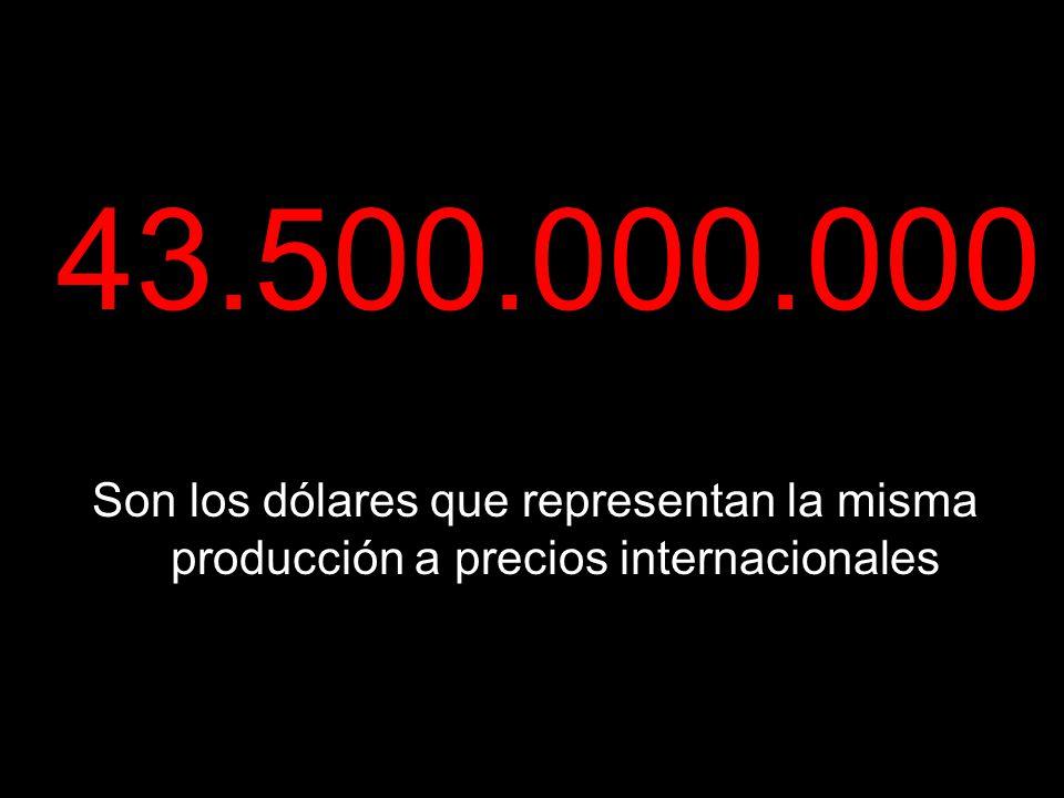 43.500.000.000 Son los dólares que representan la misma producción a precios internacionales