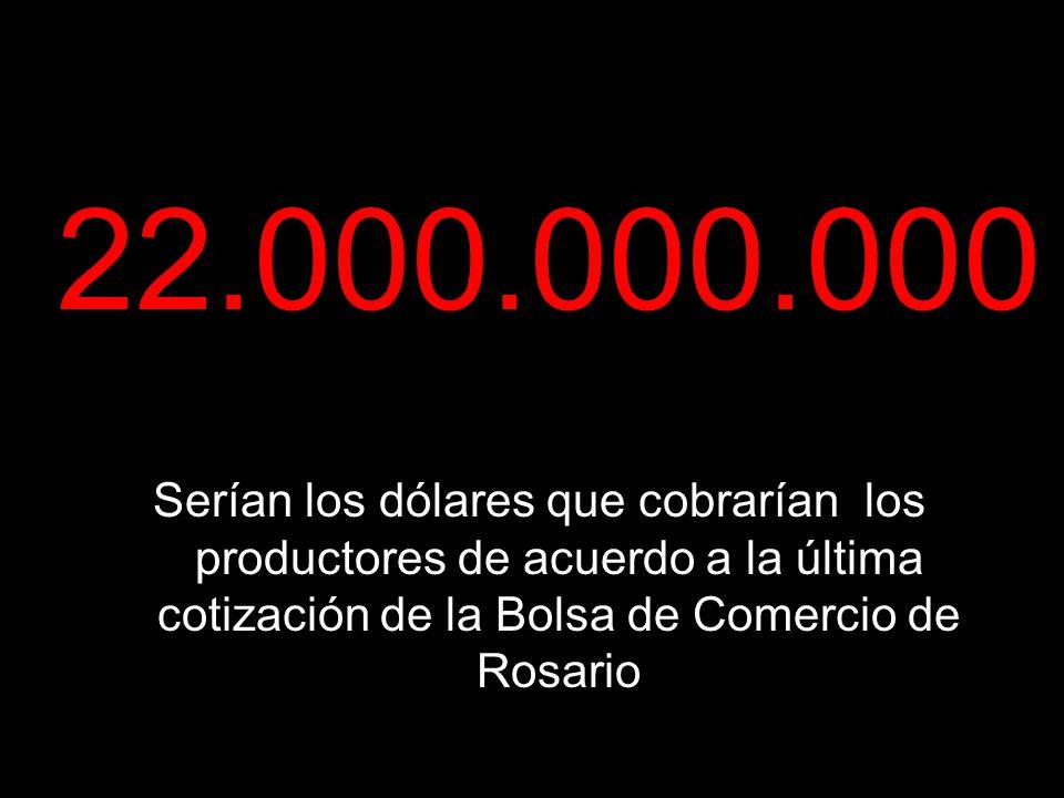22.000.000.000 Serían los dólares que cobrarían los productores de acuerdo a la última cotización de la Bolsa de Comercio de Rosario