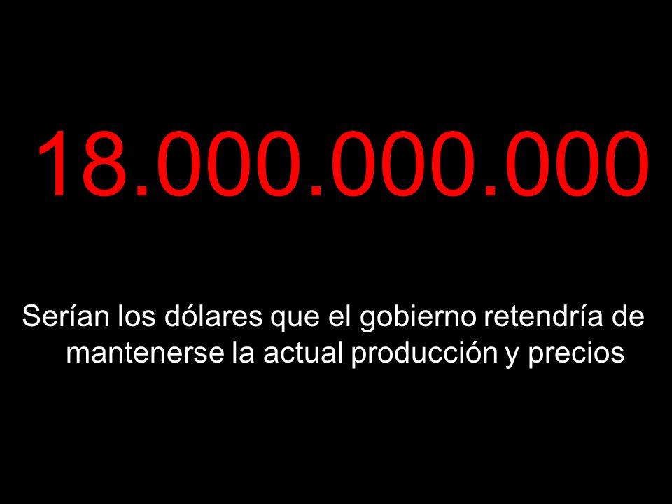 18.000.000.000 Serían los dólares que el gobierno retendría de mantenerse la actual producción y precios