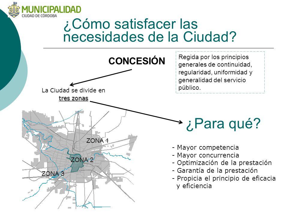 ¿Cómo satisfacer las necesidades de la Ciudad? La Ciudad se divide en tres zonas CONCESIÓN ZONA 1 ZONA 2 ZONA 3 ¿Para qué? - Mayor competencia - Mayor