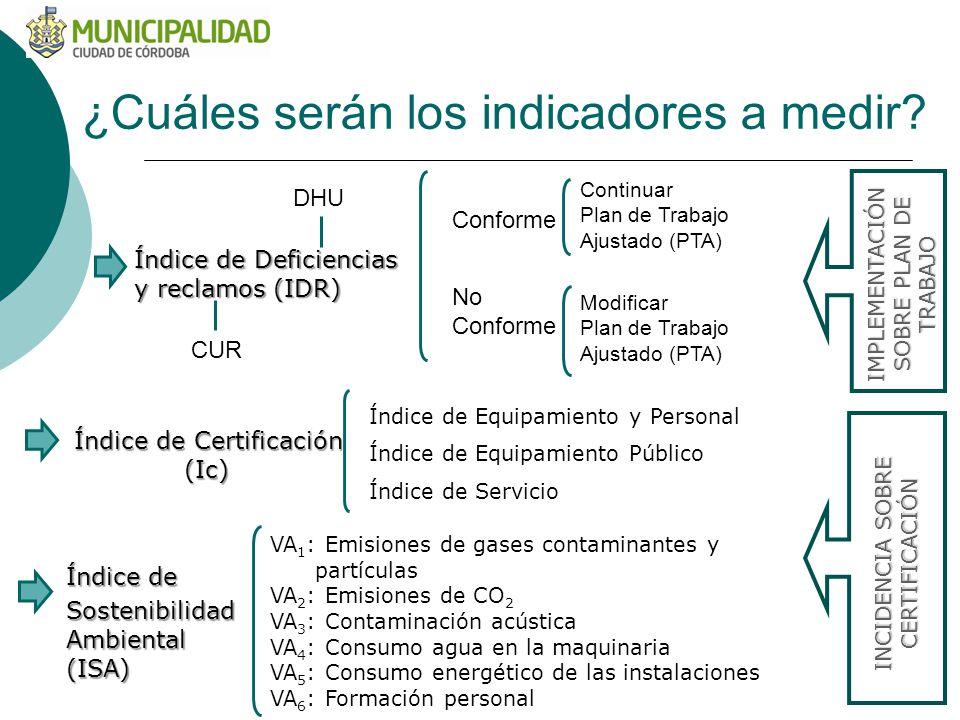 ¿Cuáles serán los indicadores a medir? Índice de Deficiencias y reclamos (IDR) Conforme No Conforme Continuar Plan de Trabajo Ajustado (PTA) Modificar
