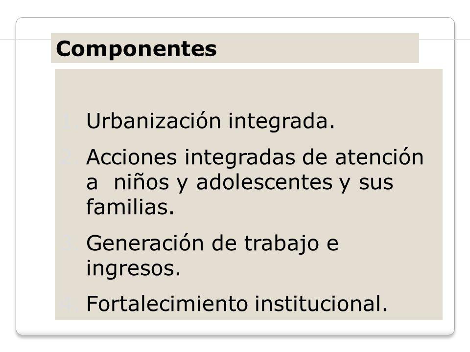 Componentes 1.Urbanización integrada. 2.Acciones integradas de atención a niños y adolescentes y sus familias. 3.Generación de trabajo e ingresos. 4.F