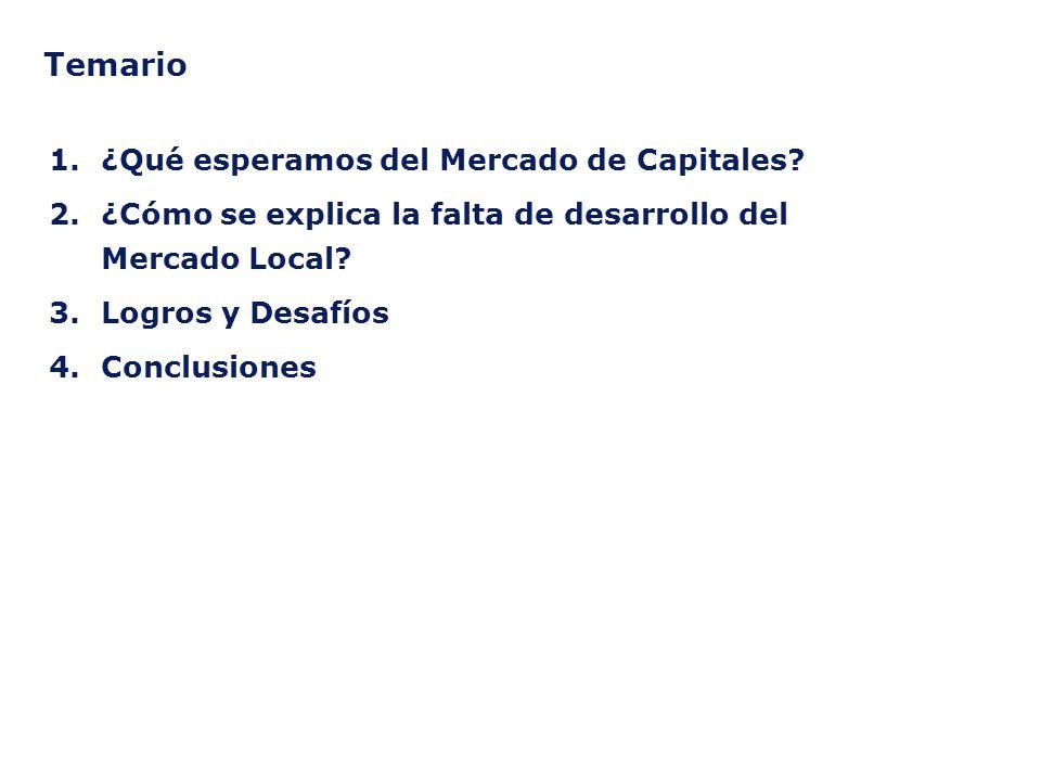 Temario 1.¿Qué esperamos del Mercado de Capitales? 2.¿Cómo se explica la falta de desarrollo del Mercado Local? 3.Logros y Desafíos 4.Conclusiones