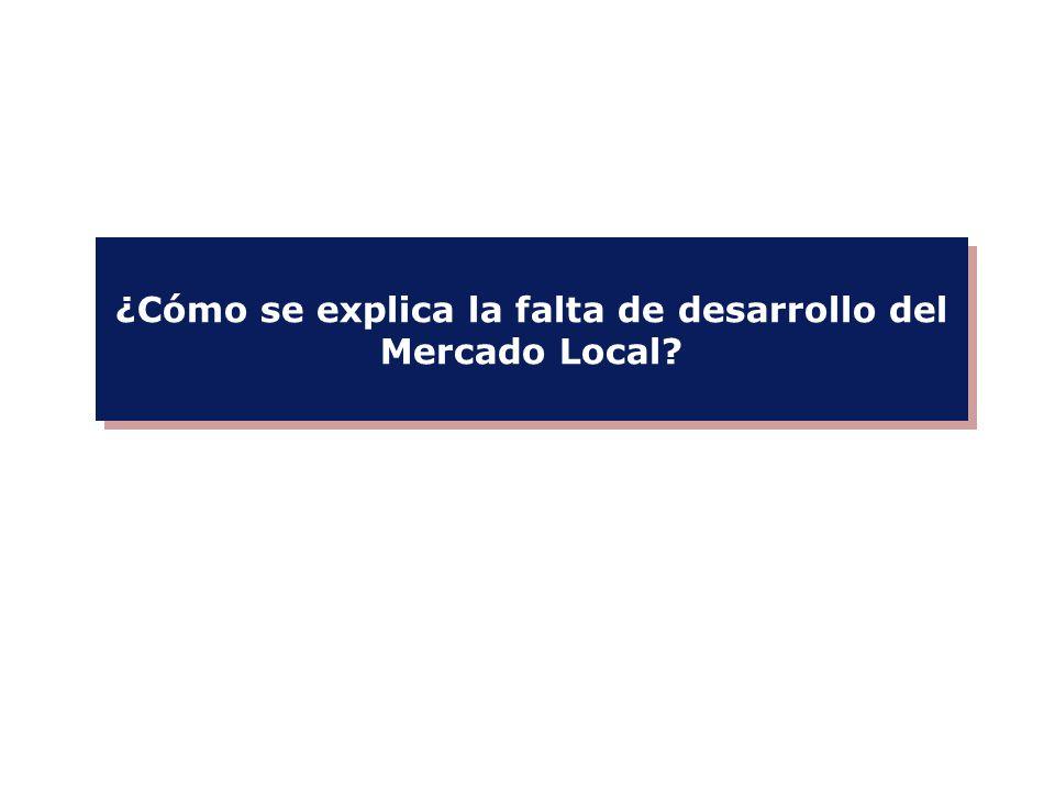 ¿Cómo se explica la falta de desarrollo del Mercado Local?