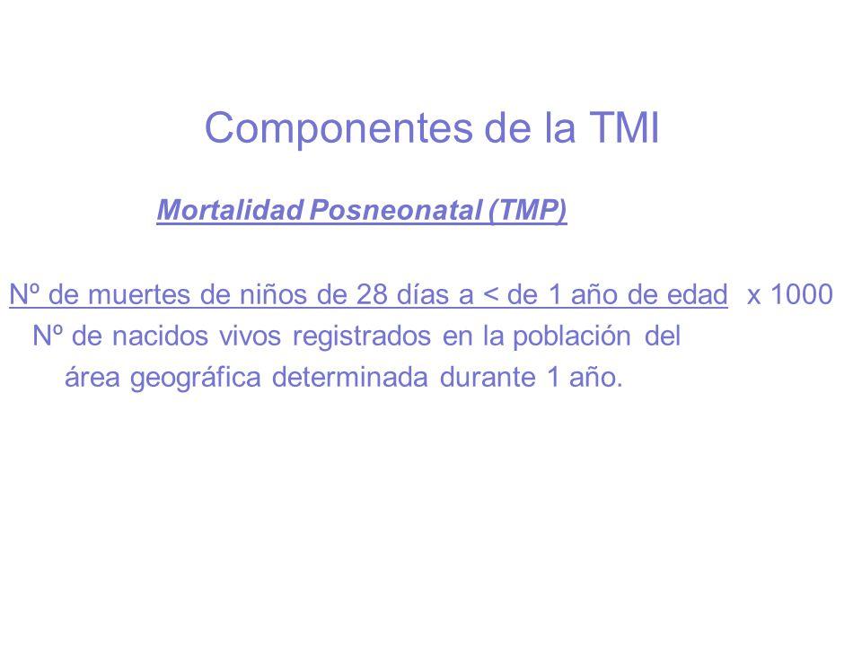 TMI y Objetivos del Milenio para la Provincia de Córdoba Alcanzar en el 2015 una TMI de 8,5 NV.
