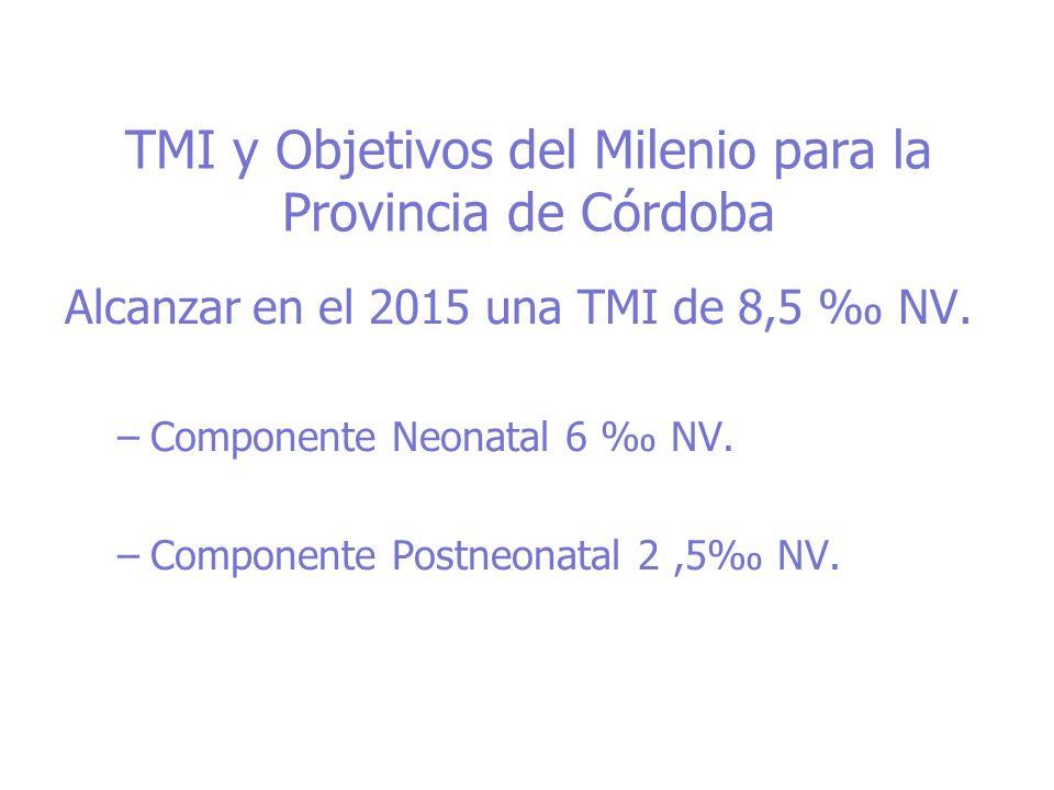 TMI y Objetivos del Milenio para la Provincia de Córdoba Alcanzar en el 2015 una TMI de 8,5 NV. –Componente Neonatal 6 NV. –Componente Postneonatal 2,