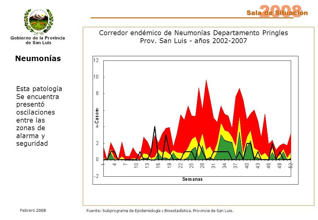 2008 Sala de Situación 2008 Febrero 2008 Fuente: Subprograma de Epidemiología y Bioestadística. Provincia de San Luis. Corredor endémico de Neumonías