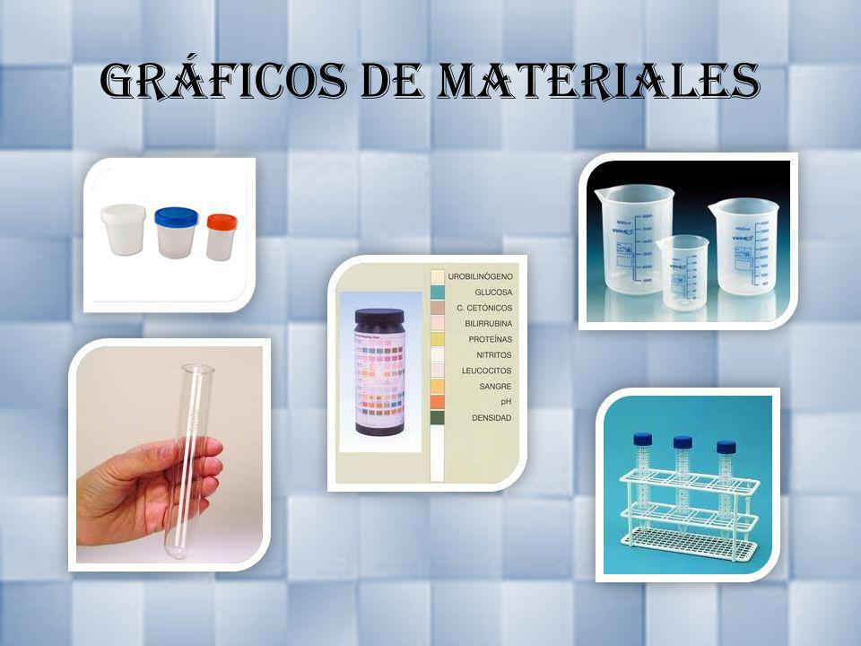 Gráficos de materiales