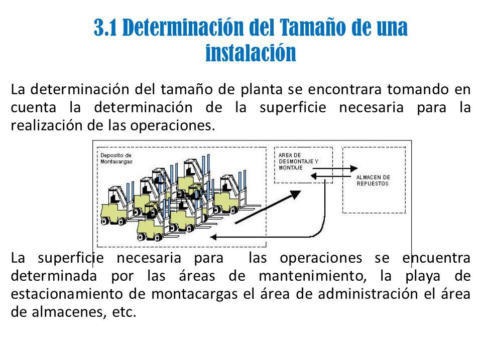 3.1 Determinación del Tamaño de una instalación La determinación del tamaño de planta se encontrara tomando en cuenta la determinación de la superficie necesaria para la realización de las operaciones.