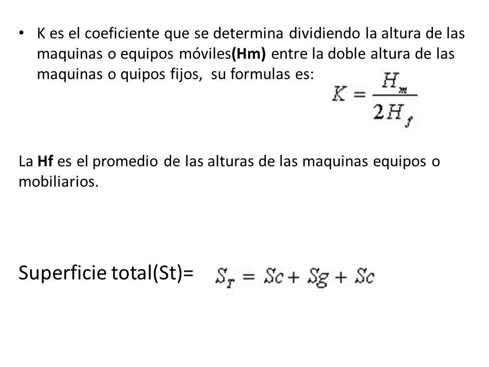 K es el coeficiente que se determina dividiendo la altura de las maquinas o equipos móviles(Hm) entre la doble altura de las maquinas o quipos fijos, su formulas es: La Hf es el promedio de las alturas de las maquinas equipos o mobiliarios.