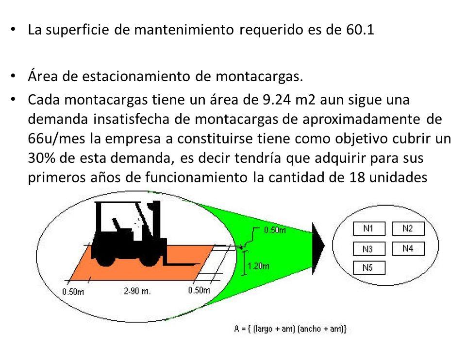 La superficie de mantenimiento requerido es de 60.1 Área de estacionamiento de montacargas.