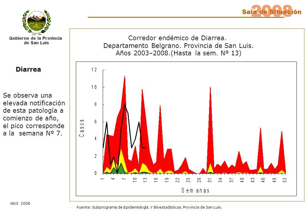 2008 Sala de Situación Abril 2008 Fuente: Subprograma de Epidemiología. Y Bioestadísticas. Provincia de San Luis. Corredor endémico de Diarrea. Depart