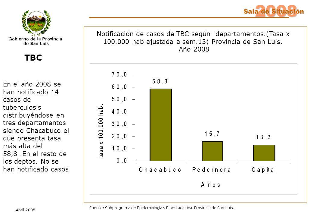 2008 Sala de Situación Abril 2008 Fuente: Subprograma de Epidemiología y Bioestadística. Provincia de San Luis. Notificación de casos de TBC según dep