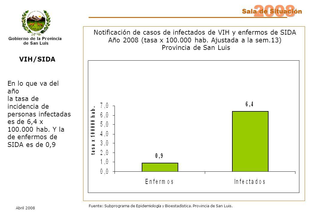 2008 Sala de Situación Abril 2008 Fuente: Subprograma de Epidemiología y Bioestadística. Provincia de San Luis. Notificación de casos de infectados de