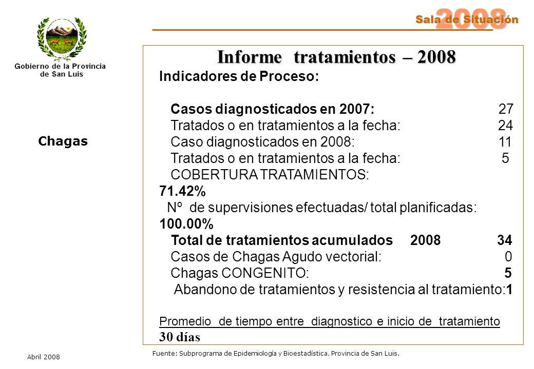 2008 Sala de Situación Abril 2008 Fuente: Subprograma de Epidemiología y Bioestadística. Provincia de San Luis. Informe tratamientos – 2008 Indicadore