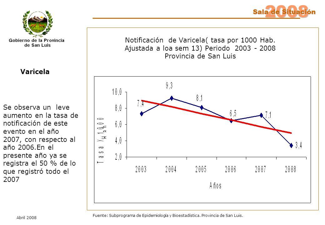 2008 Sala de Situación Abril 2008 Fuente: Subprograma de Epidemiología y Bioestadística. Provincia de San Luis. Notificación de Varicela( tasa por 100