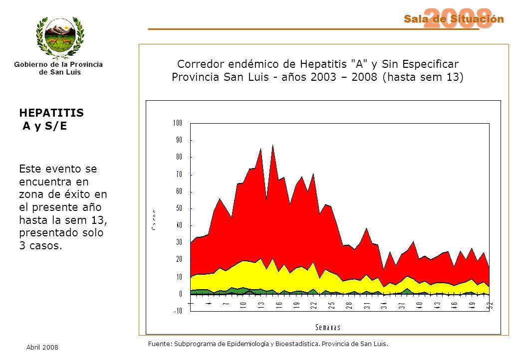 2008 Sala de Situación Abril 2008 Fuente: Subprograma de Epidemiología y Bioestadística. Provincia de San Luis. HEPATITIS A y S/E Corredor endémico de