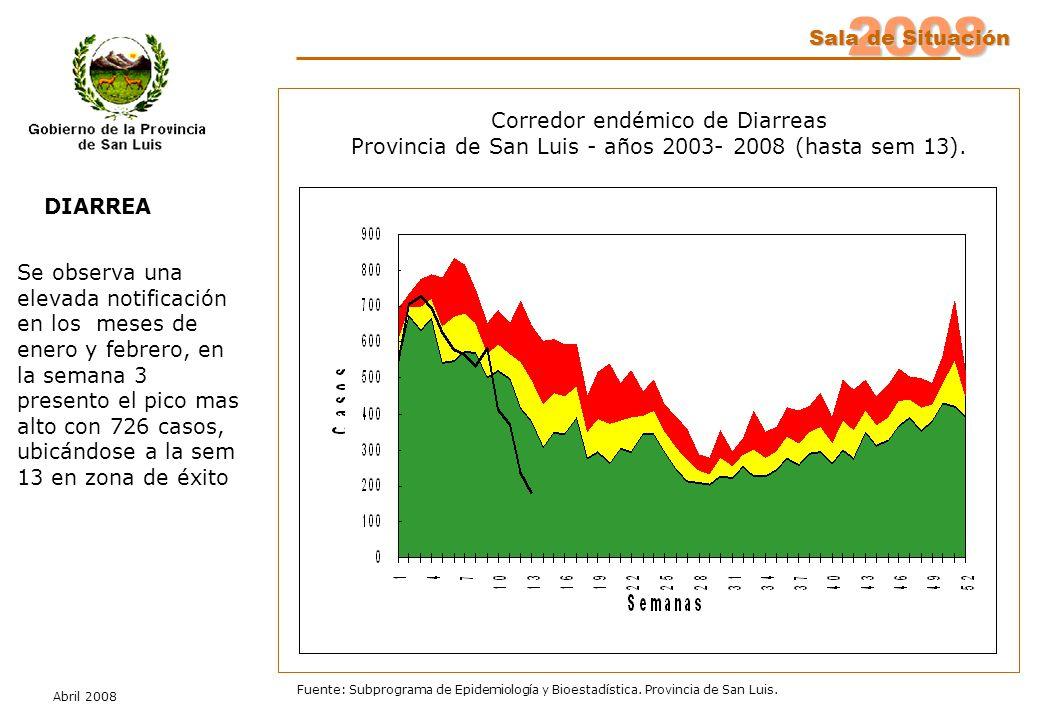2008 Sala de Situación Abril 2008 Fuente: Subprograma de Epidemiología y Bioestadística. Provincia de San Luis. Se observa una elevada notificación en