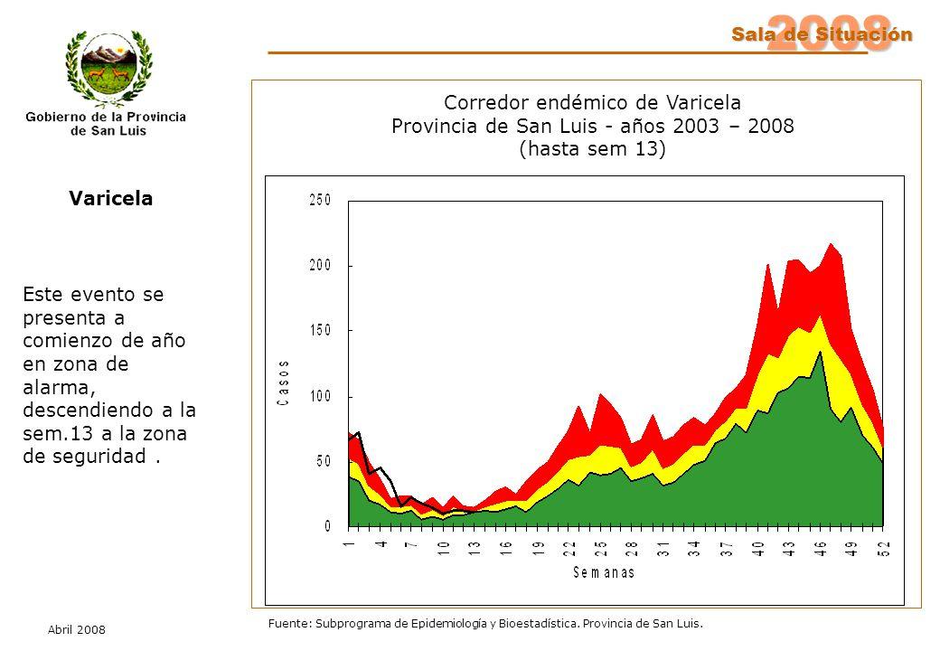 2008 Sala de Situación Abril 2008 Fuente: Subprograma de Epidemiología y Bioestadística. Provincia de San Luis. Varicela Este evento se presenta a com