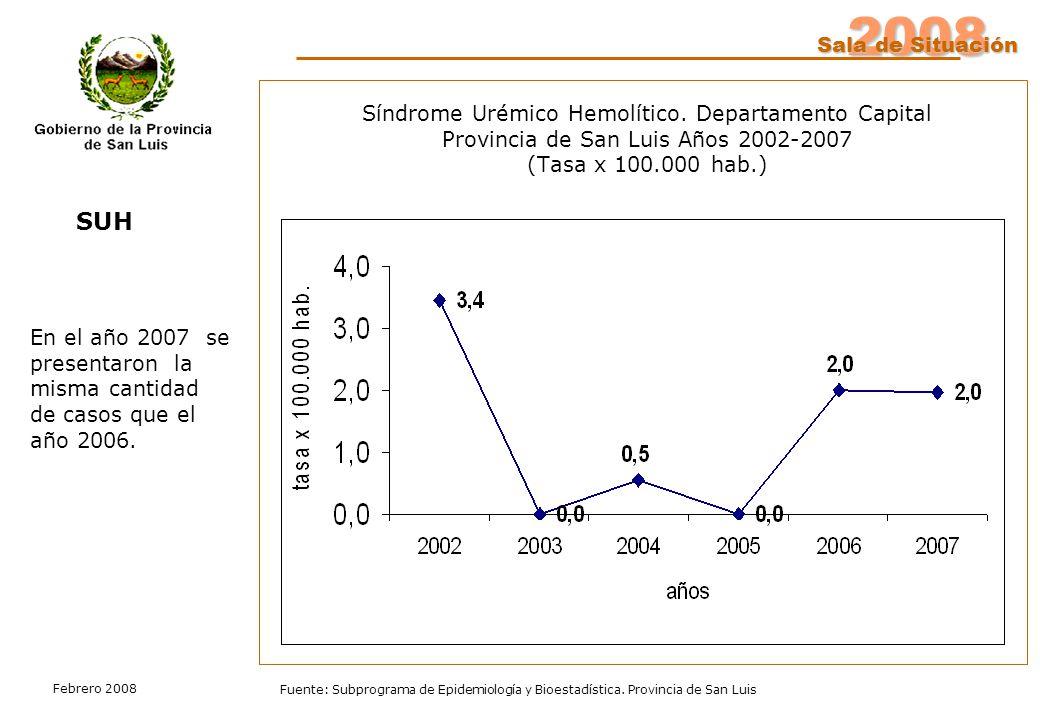 2008 Sala de Situación Fuente: Subprograma de Epidemiología y Bioestadística. Provincia de San Luis Febrero 2008 Síndrome Urémico Hemolítico. Departam