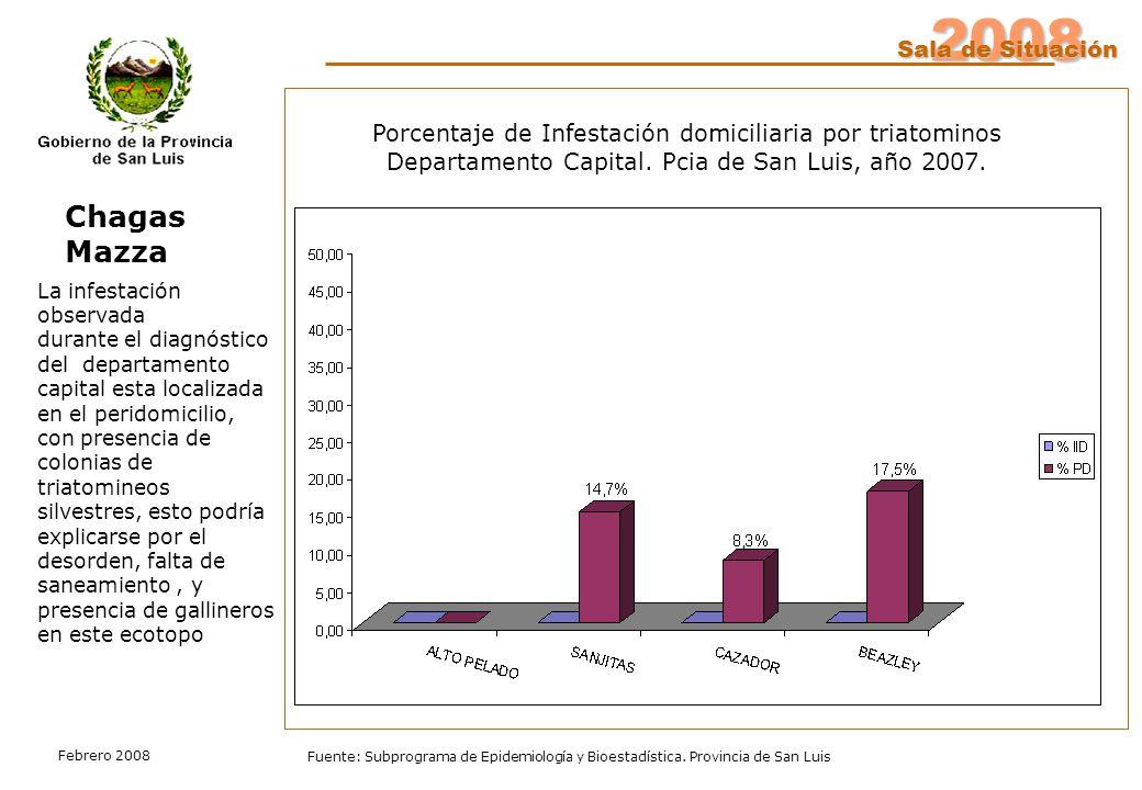 2008 Sala de Situación Fuente: Subprograma de Epidemiología y Bioestadística. Provincia de San Luis Febrero 2008 Porcentaje de Infestación domiciliari