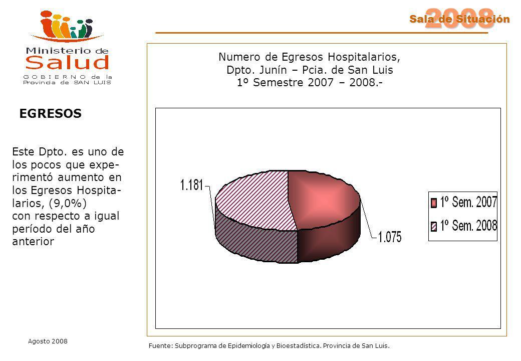 2008 Sala de Situación Agosto 2008 Fuente: Subprograma de Epidemiología y Bioestadística. Provincia de San Luis. Numero de Egresos Hospitalarios, Dpto
